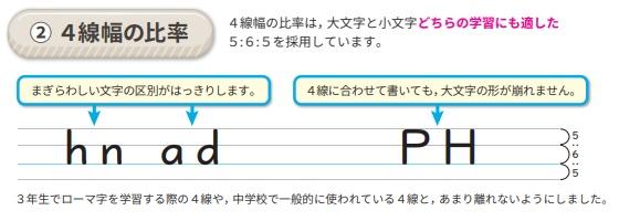 f:id:ryosaka:20190417060041j:plain