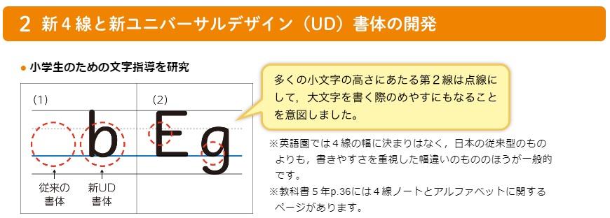 f:id:ryosaka:20190427062143j:plain