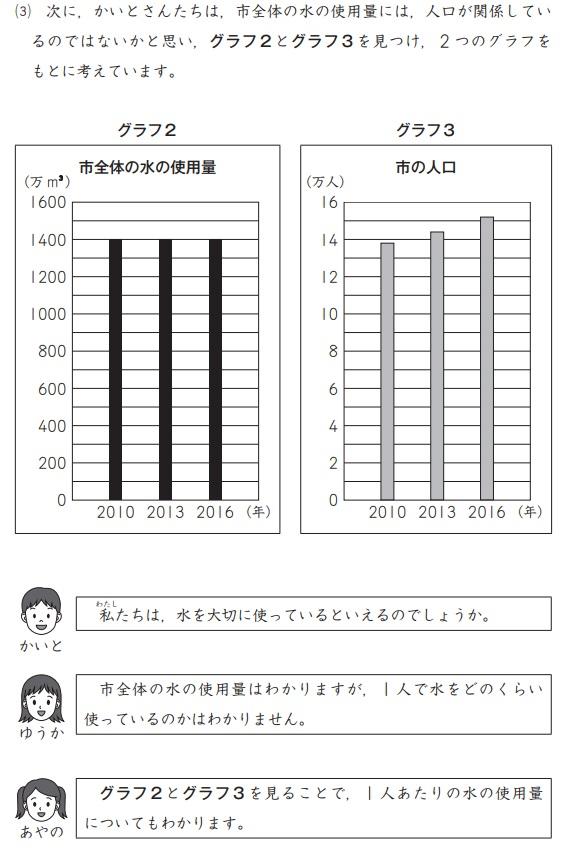f:id:ryosaka:20190428080912j:plain