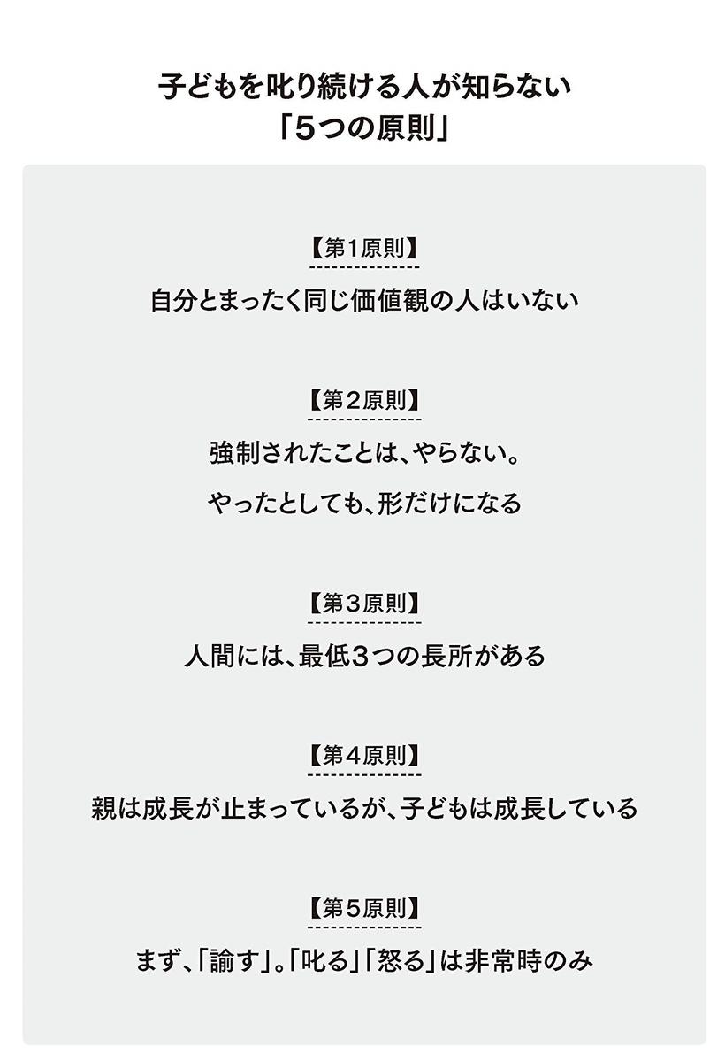 f:id:ryosaka:20190824073629j:plain