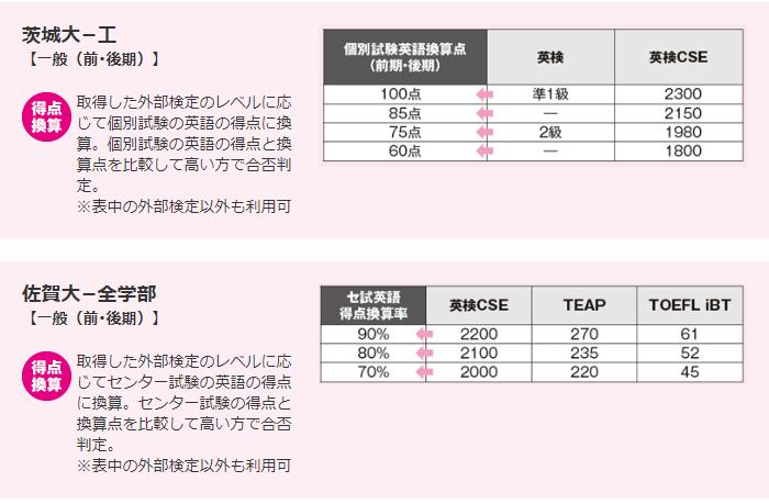 f:id:ryosaka:20191004062636p:plain