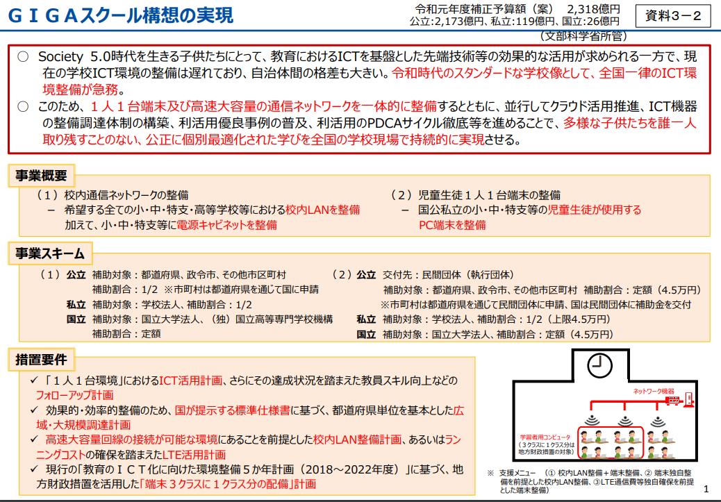 f:id:ryosaka:20200110065439p:plain