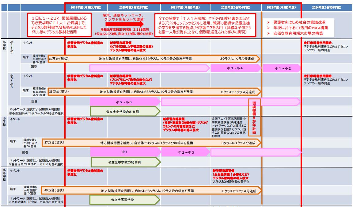 f:id:ryosaka:20200111072035p:plain