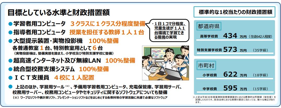 f:id:ryosaka:20200315072346p:plain