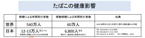 f:id:ryosaka:20200404070225p:plain