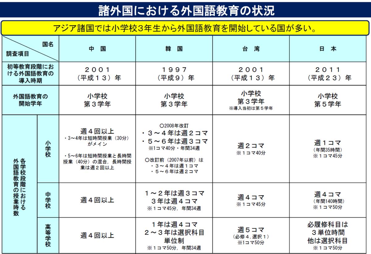 f:id:ryosaka:20200420072900p:plain