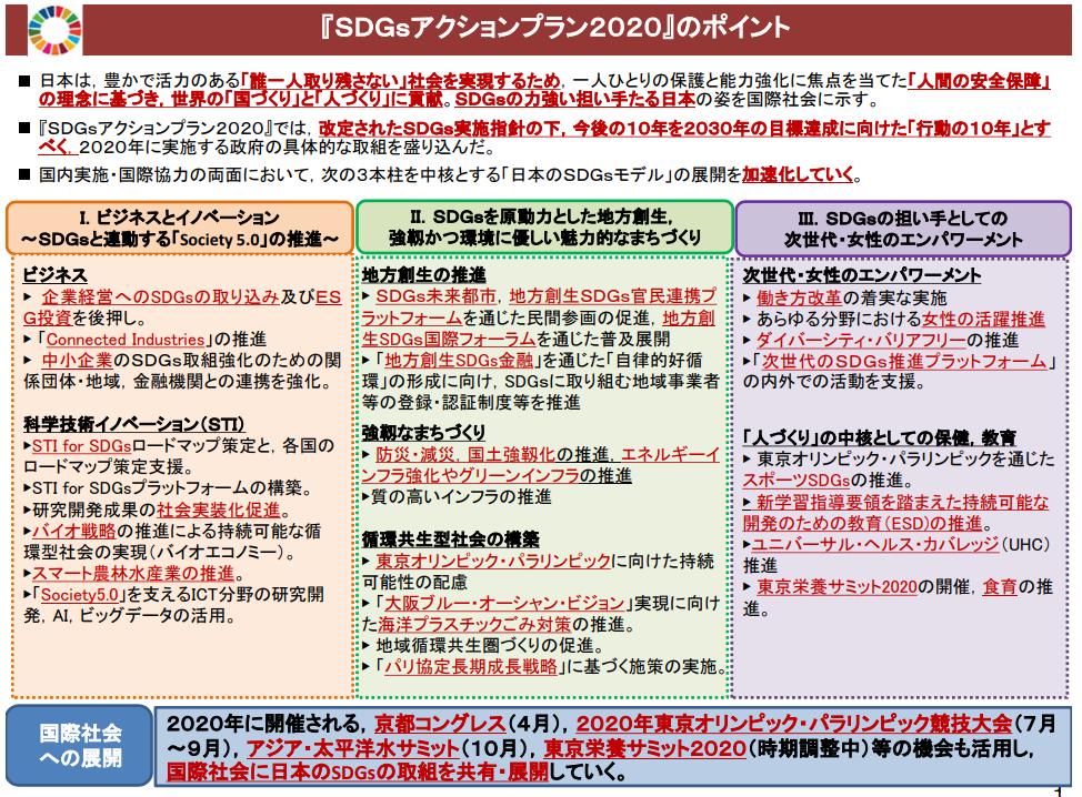f:id:ryosaka:20200428073150p:plain