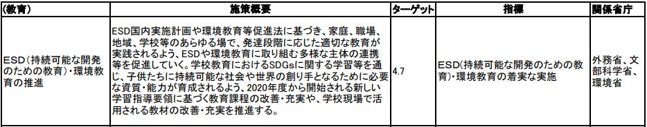 f:id:ryosaka:20200501074041p:plain