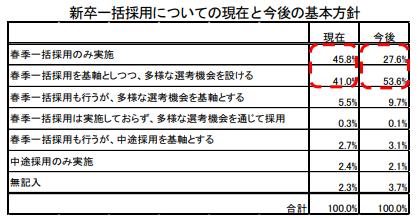 f:id:ryosaka:20200509071218p:plain