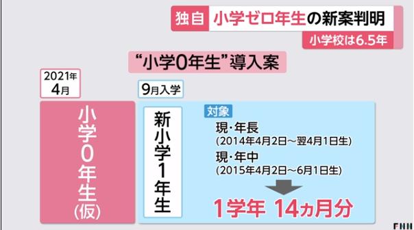 f:id:ryosaka:20200521062926p:plain