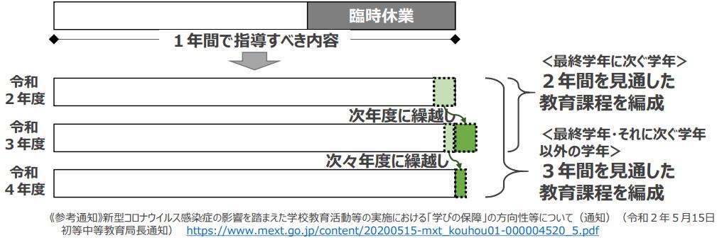 f:id:ryosaka:20200607072415p:plain