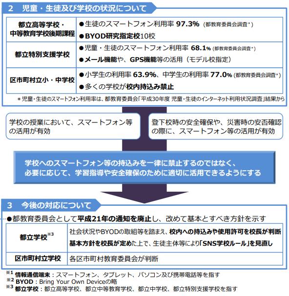 f:id:ryosaka:20200630062734p:plain