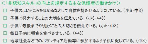 f:id:ryosaka:20200831062329p:plain