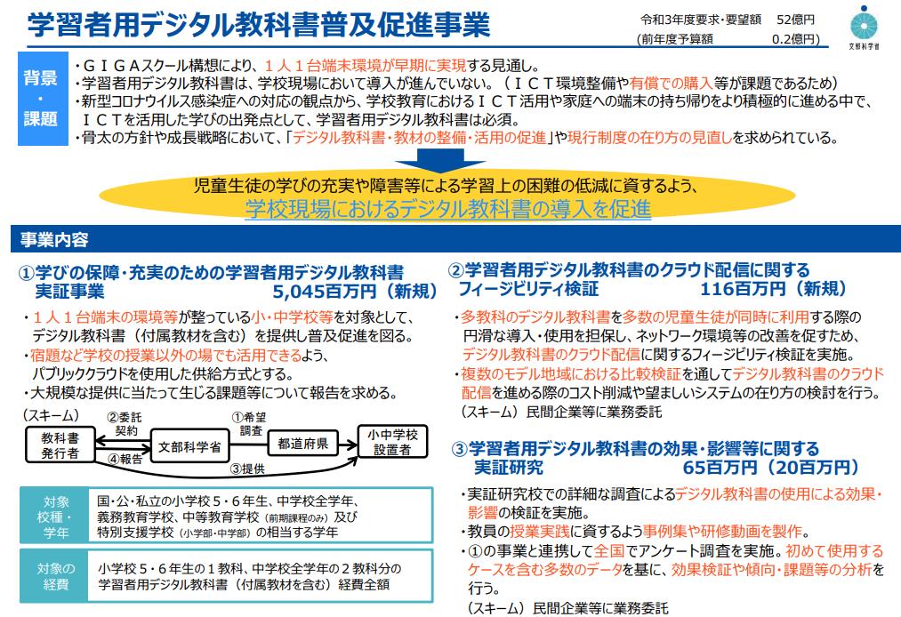 f:id:ryosaka:20201101153342p:plain