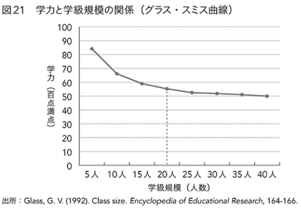 f:id:ryosaka:20210110072720j:image