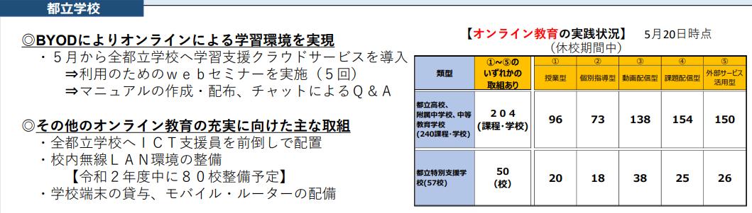 f:id:ryosaka:20210126093650p:plain