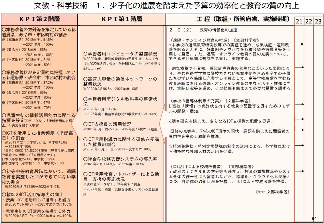 f:id:ryosaka:20210204061545p:plain