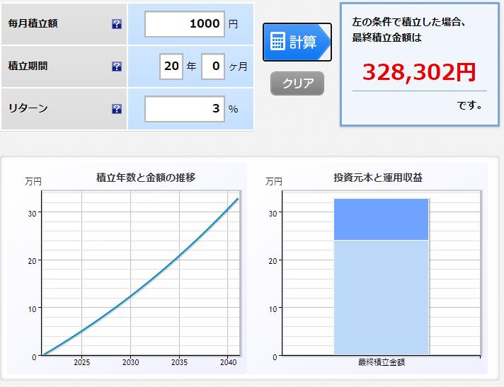 f:id:ryosaka:20210214142340p:plain