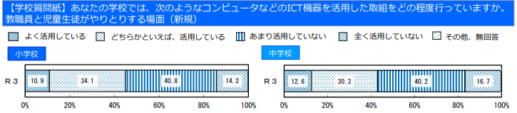 f:id:ryosaka:20210913062330p:plain