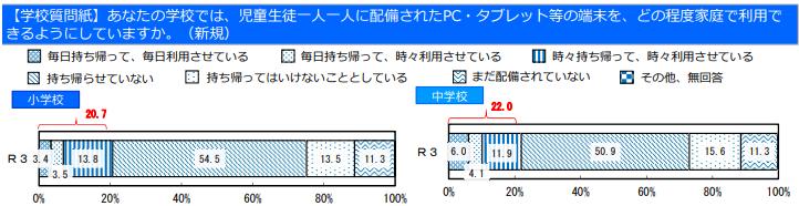 f:id:ryosaka:20210913063156p:plain