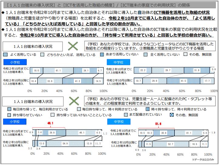 f:id:ryosaka:20210913065310p:plain
