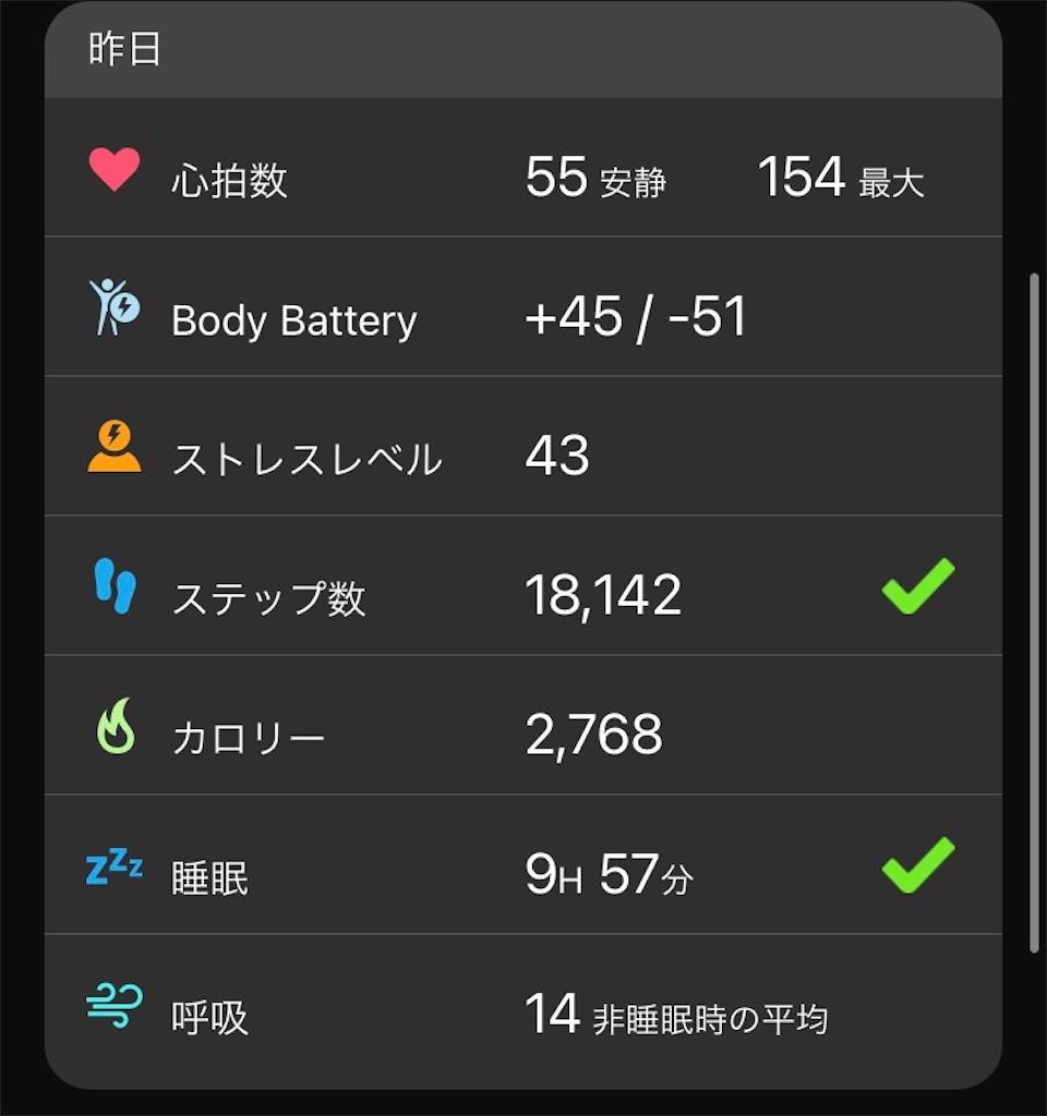 f:id:ryosaku0408:20210410125223j:image