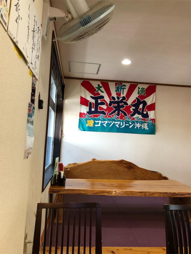 f:id:ryoshimokita:20190423102333j:image