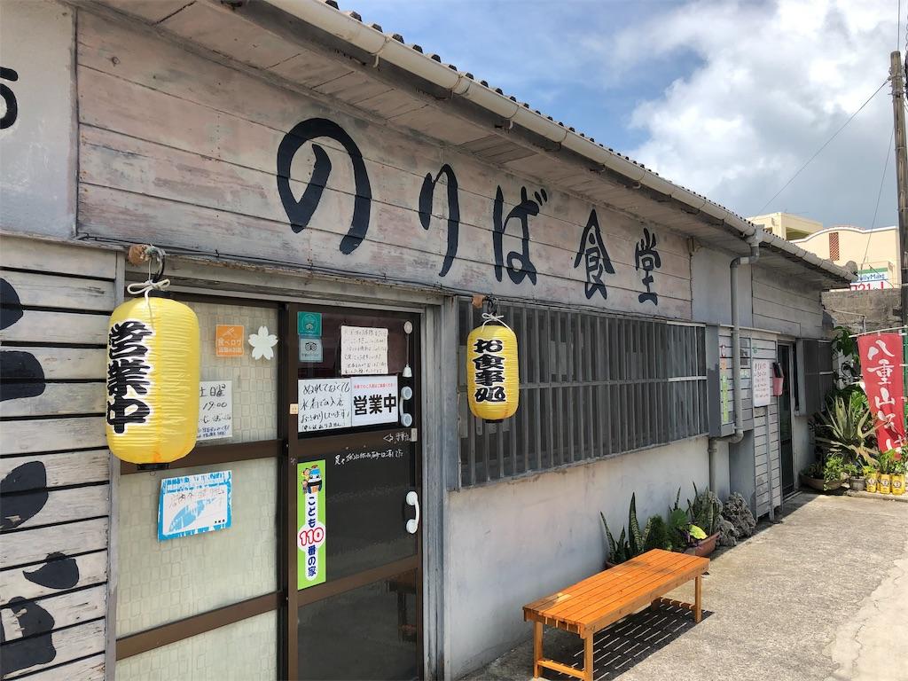 f:id:ryoshimokita:20190623085928j:image