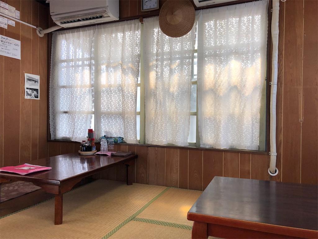 f:id:ryoshimokita:20190623090259j:image
