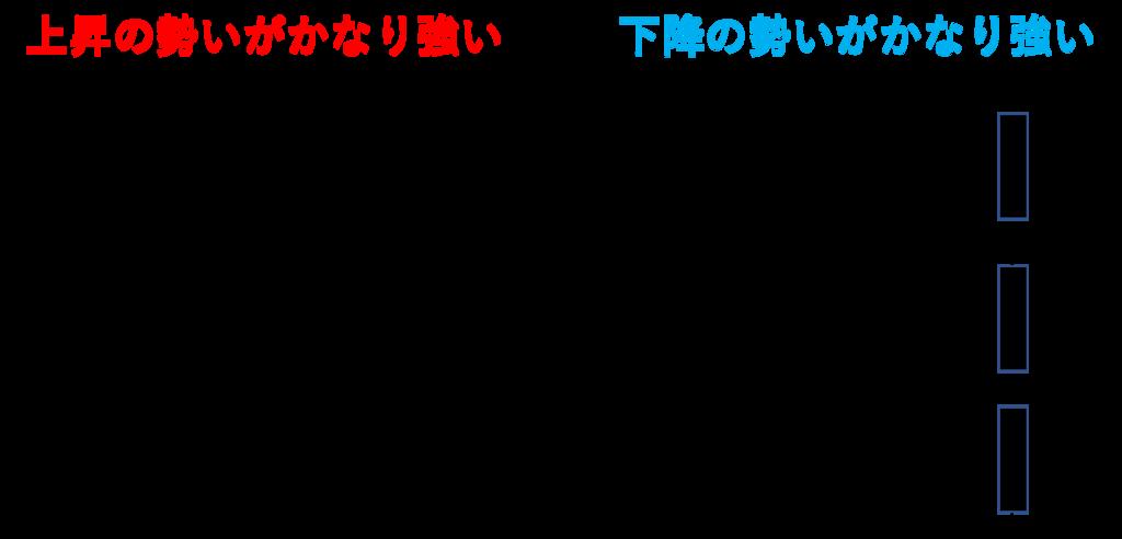 f:id:ryosshan:20180828193609p:plain