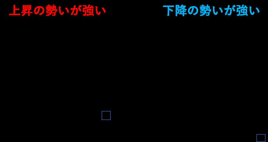 f:id:ryosshan:20180828204254p:plain