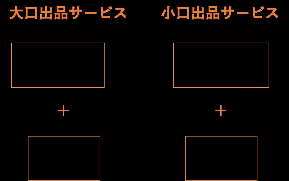 f:id:ryosshan:20180918203223p:plain