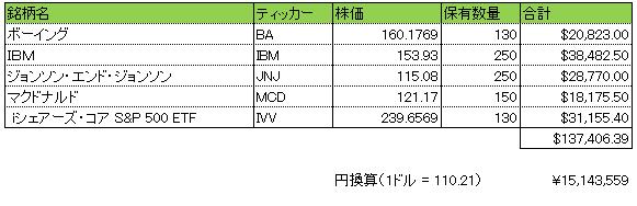 f:id:ryosuke1123:20170327233711p:plain