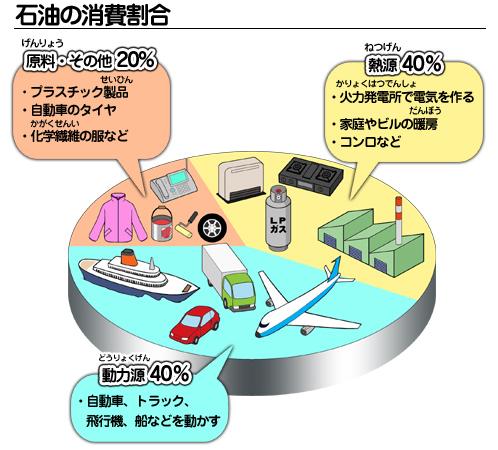 f:id:ryosuke1123:20170406201245p:plain