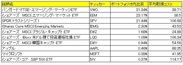 f:id:ryosuke1123:20170419200352p:plain