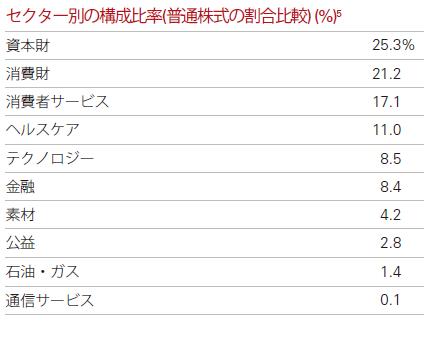 f:id:ryosuke1123:20170501211550p:plain