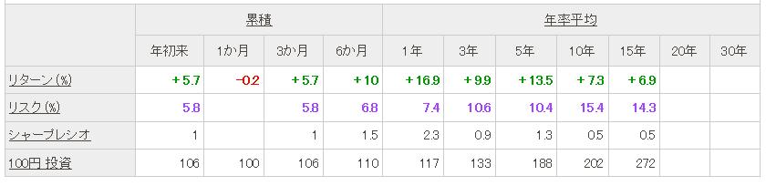 f:id:ryosuke1123:20170504150343p:plain