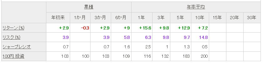 f:id:ryosuke1123:20170504150530p:plain