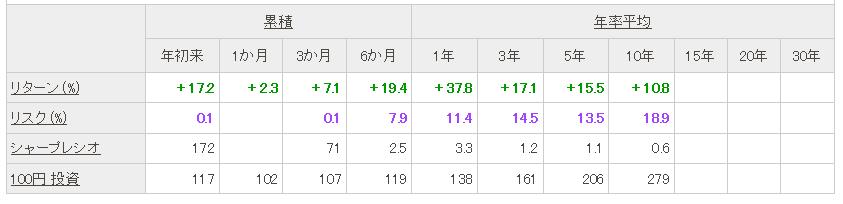 f:id:ryosuke1123:20170515121054p:plain