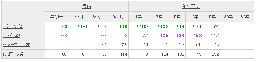 f:id:ryosuke1123:20170515121559p:plain