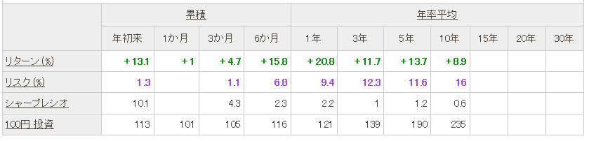 f:id:ryosuke1123:20170515195439p:plain
