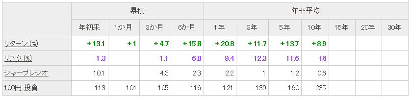 f:id:ryosuke1123:20170521122659p:plain