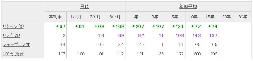 f:id:ryosuke1123:20170522204819p:plain