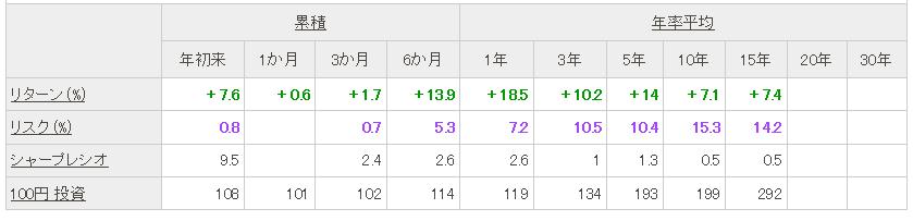 f:id:ryosuke1123:20170522205254p:plain