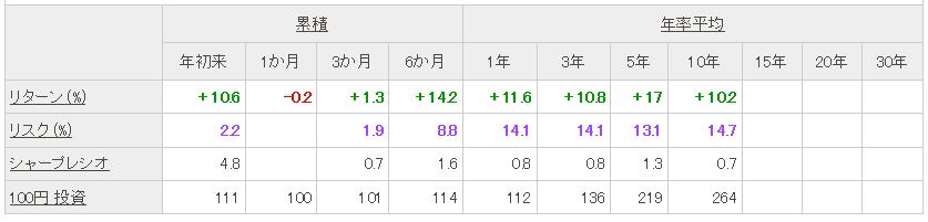 f:id:ryosuke1123:20170525200632p:plain