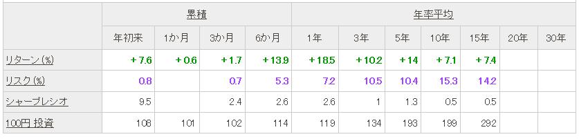 f:id:ryosuke1123:20170525200915p:plain