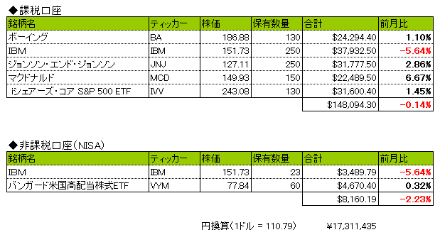 f:id:ryosuke1123:20170531205340p:plain