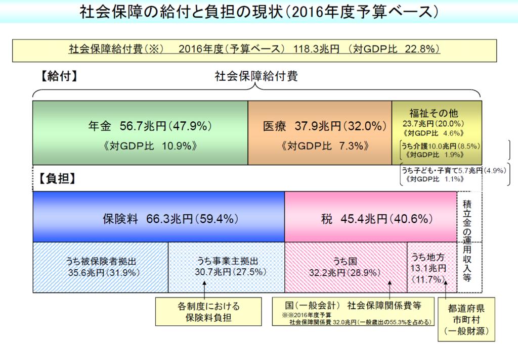 f:id:ryosuke1123:20170617113543p:plain