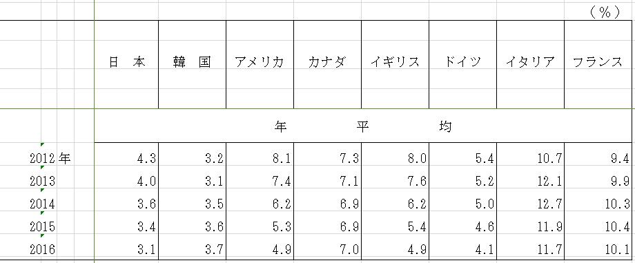 f:id:ryosuke1123:20170706122425p:plain