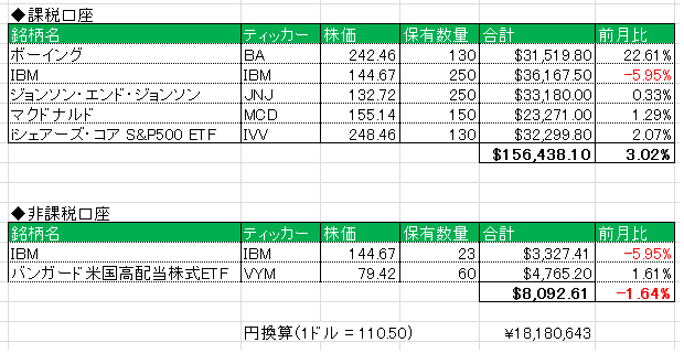 f:id:ryosuke1123:20170801214514p:plain